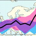 quiz zum IPCC Bericht 2007